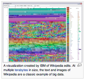 Wikipedia Big Data Illustration