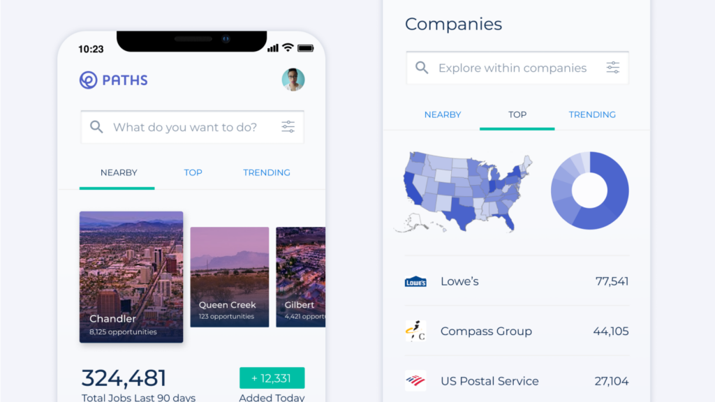 Paths is a mobile-first job search platform that empowers candidates with the hiring insights.