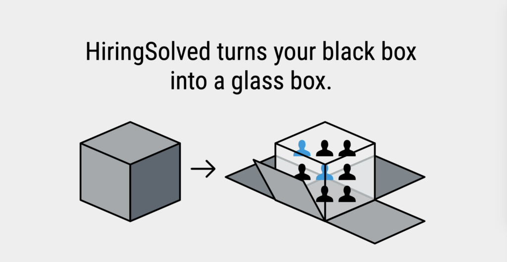 Graphic showing the transition from black box into a visible glass box